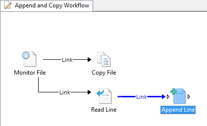 Add Append Line Activity 03