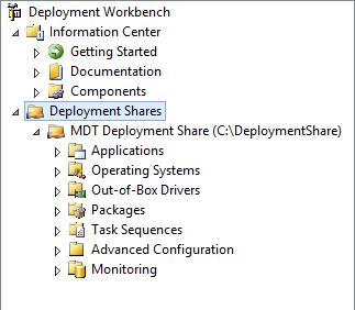 Create Deploy Share 02