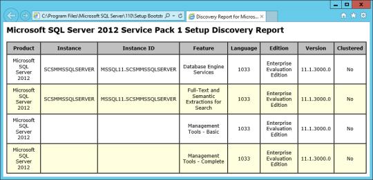 SCSM-MS SQL Server Configuration