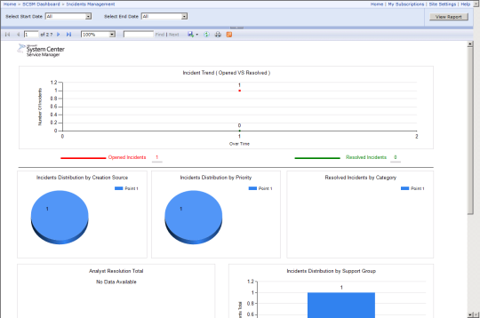 SCSM Dashboards - 17 - Incidents Management Report - Sample