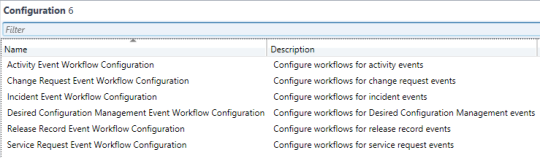 SCSM - Workflows - Configuration List